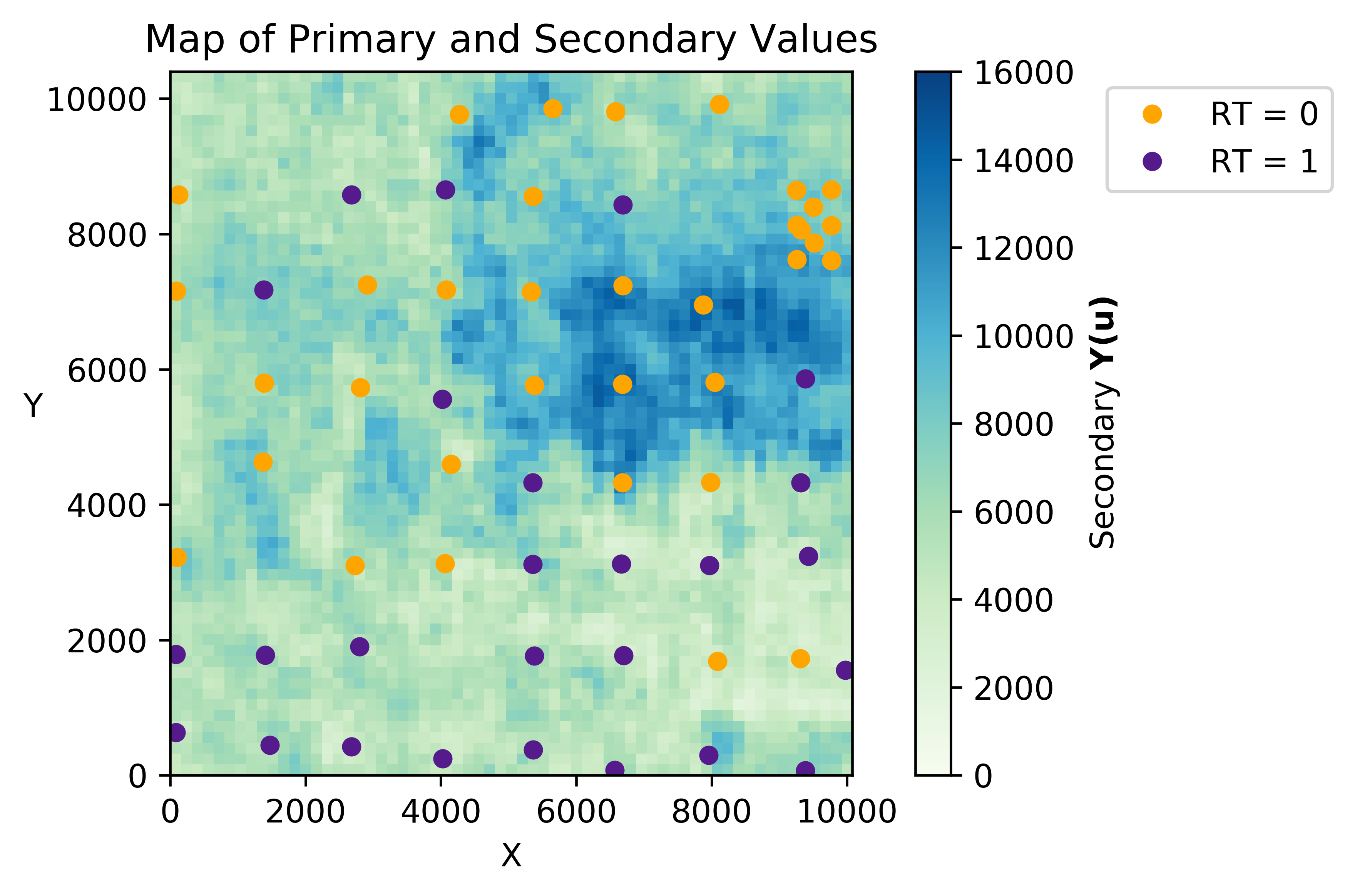 Heat map of a secondary data plus some direct observations of A (RT=0) and not-A (RT=1).
